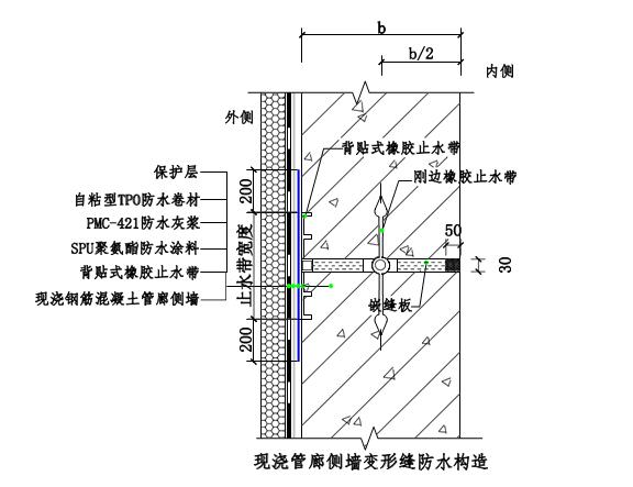 城市地下综合管廊项目防水工程施工方案