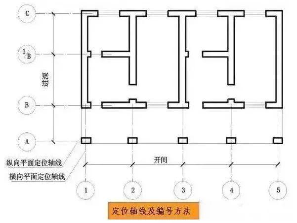 施工图常用符号及图例大全(收藏备查)