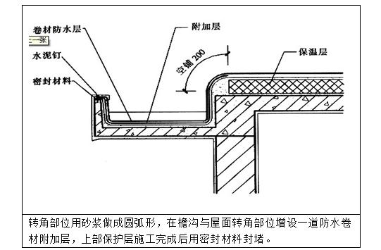 屋面檐沟部位防水