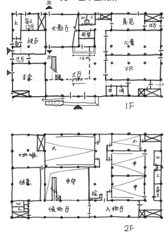 2019一级注册建筑师考试大设计各式各样答案