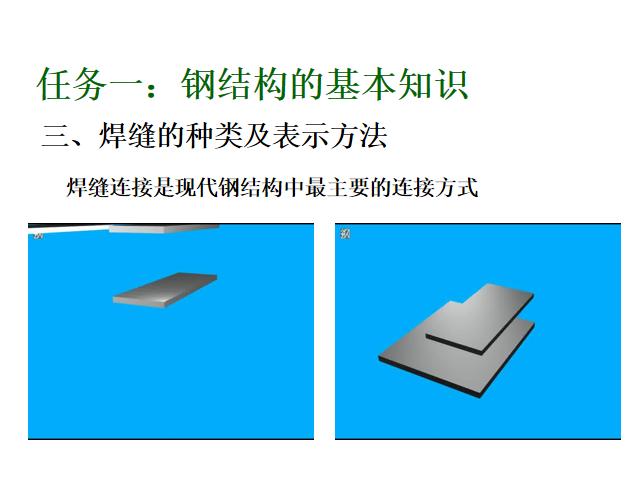 13焊缝的种类及表示方法