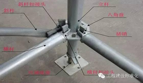 详细,外墙承插型盘扣式悬挑脚手架施工工艺