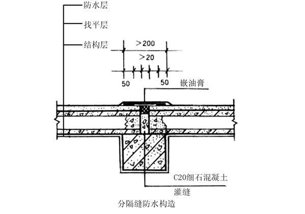 屋面分隔缝防水构造