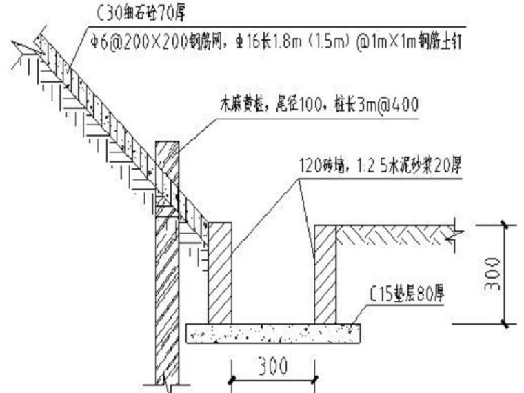 基坑放坡及挂网锚喷支护施工方案