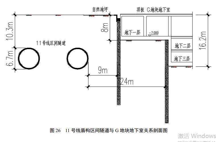 停车场及配套项目基坑支护结构设计方案