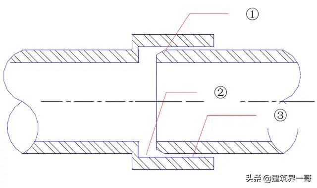建筑给排水部分施工工艺标准手册及资料汇总_3
