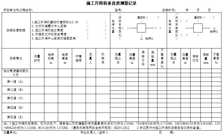 38施工升降机垂直度测量记录