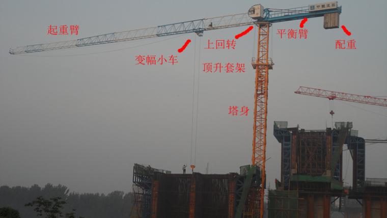 塔吊安全使用常识培训讲义PPT(图文并茂)