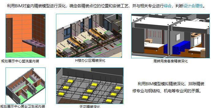 室内精装BIM模型