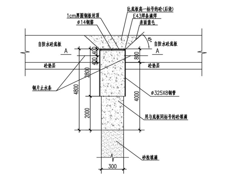 地下综合管廊工程基坑降水施工方案