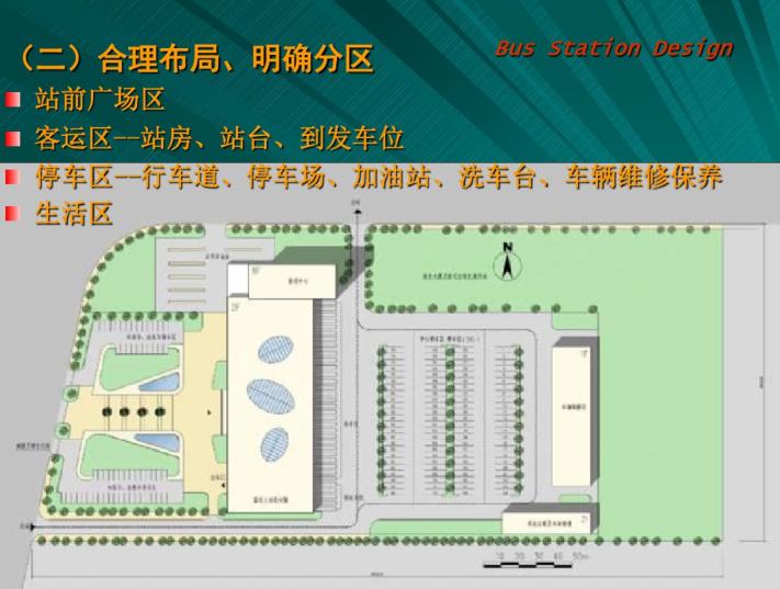 汽车客运站建筑设计讲义_75p