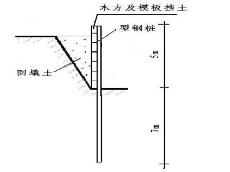 基坑钢板桩围护及支撑施工方案