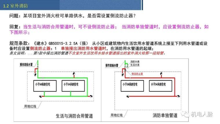 给排水施工图审查典型意见汇总_4