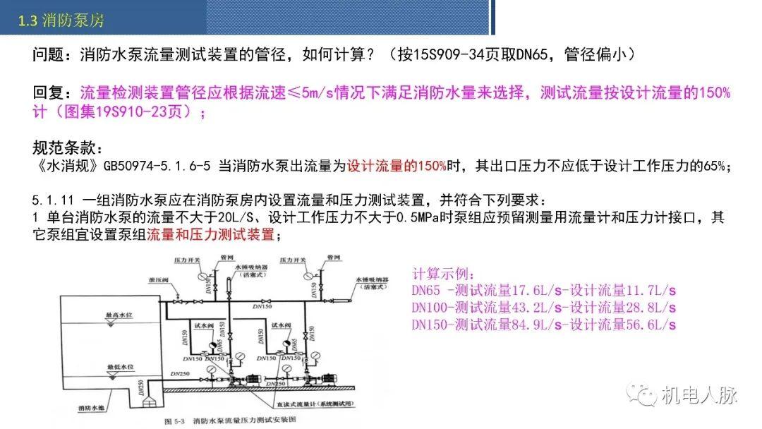给排水施工图审查典型意见汇总_13