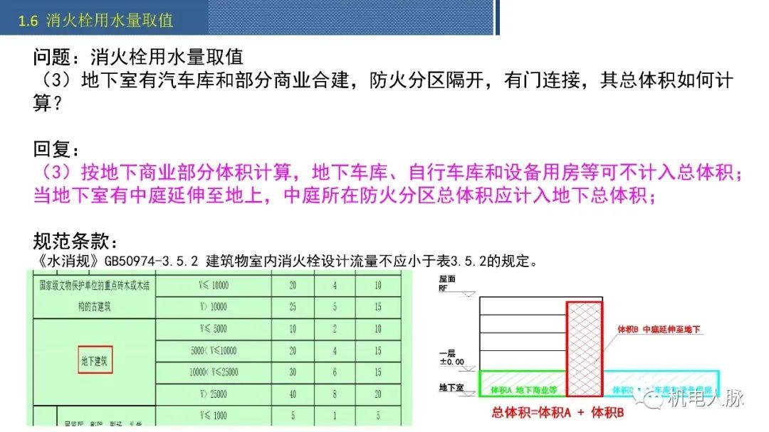 给排水施工图审查典型意见汇总_21