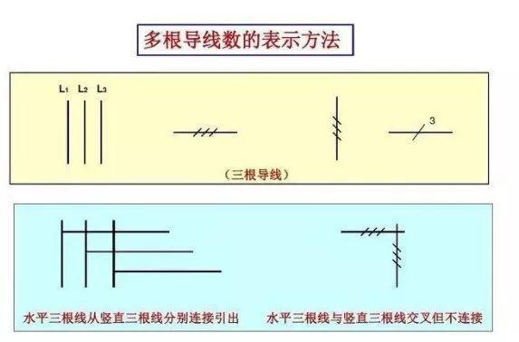 186个经典常用电气图形符号,收藏备用_3