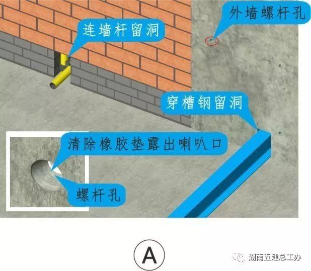 图解建筑工程12项重要工艺标准化做法!_24
