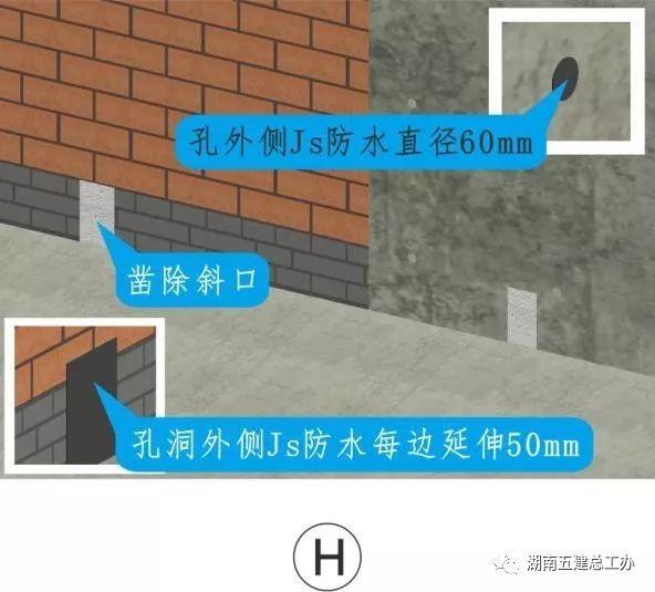 图解建筑工程12项重要工艺标准化做法!_29