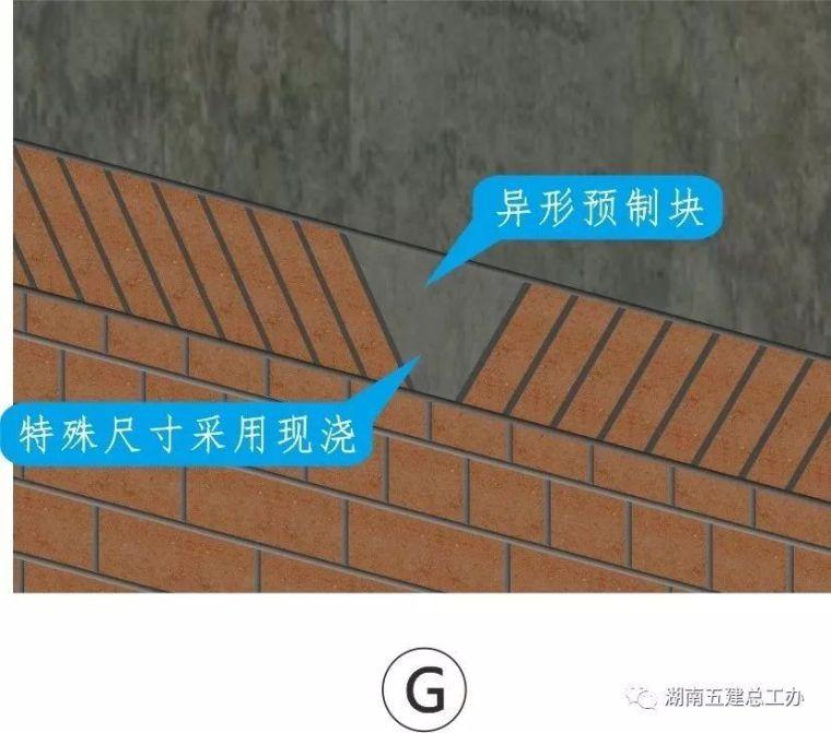 图解建筑工程12项重要工艺标准化做法!_61