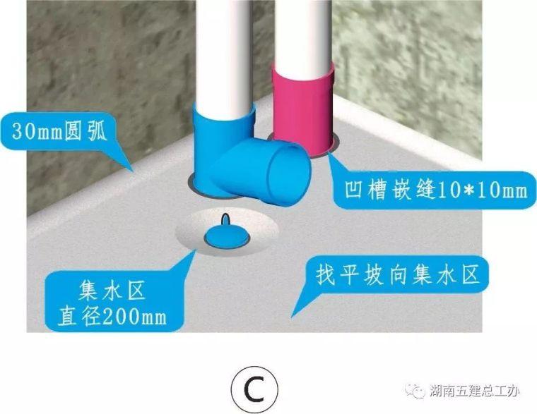 图解建筑工程12项重要工艺标准化做法!_37