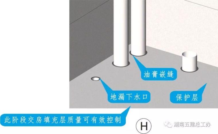 图解建筑工程12项重要工艺标准化做法!_40