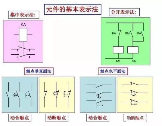 186个经典常用电气图形符号,收藏备用_8