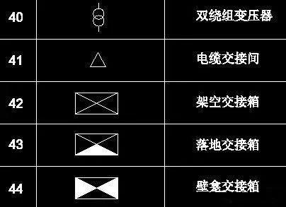 186个经典常用电气图形符号,收藏备用_19