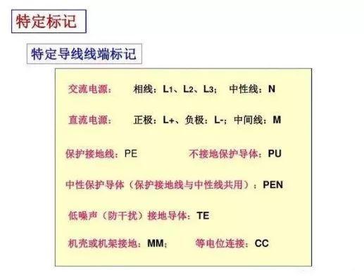 186个经典常用电气图形符号,收藏备用_6