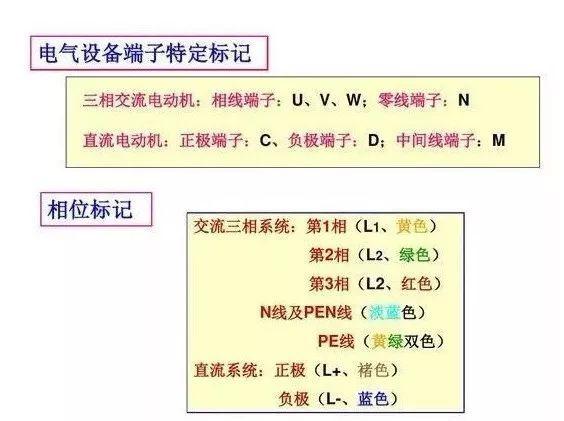 186个经典常用电气图形符号,收藏备用_7