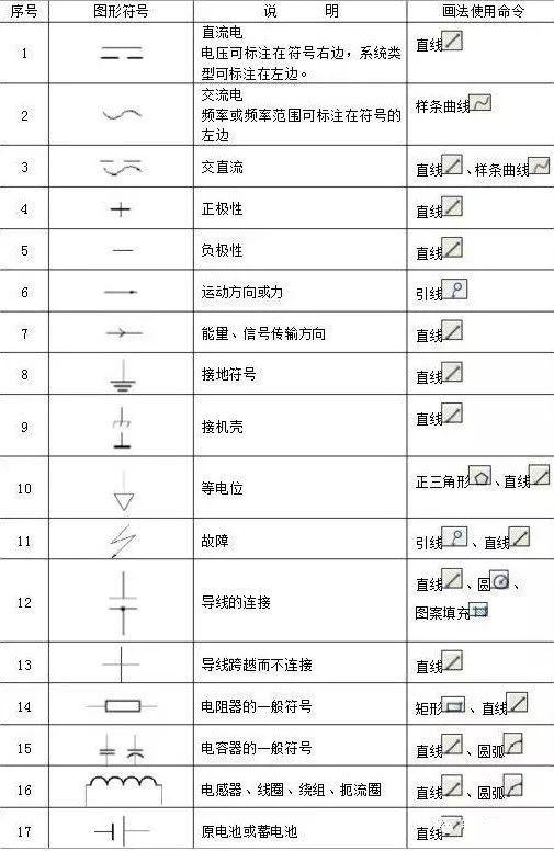 186个经典常用电气图形符号,收藏备用_27
