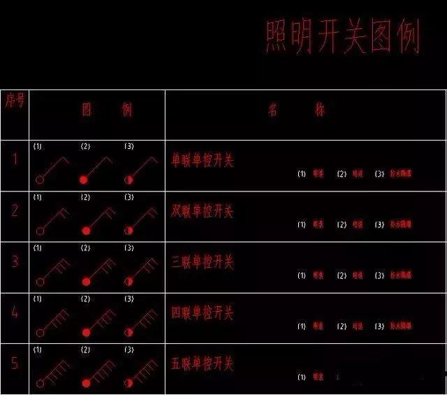 186个经典常用电气图形符号,收藏备用_26
