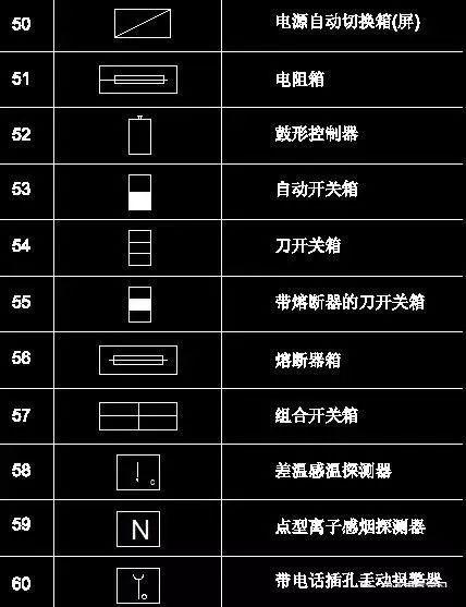 186个经典常用电气图形符号,收藏备用_21