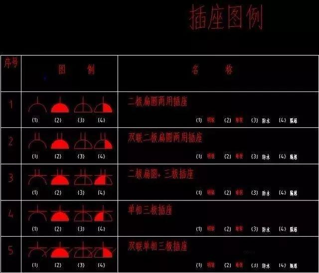 186个经典常用电气图形符号,收藏备用_25