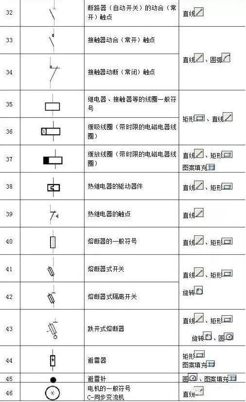 186个经典常用电气图形符号,收藏备用_29