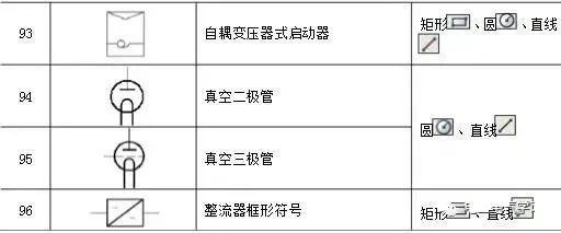 186个经典常用电气图形符号,收藏备用_33