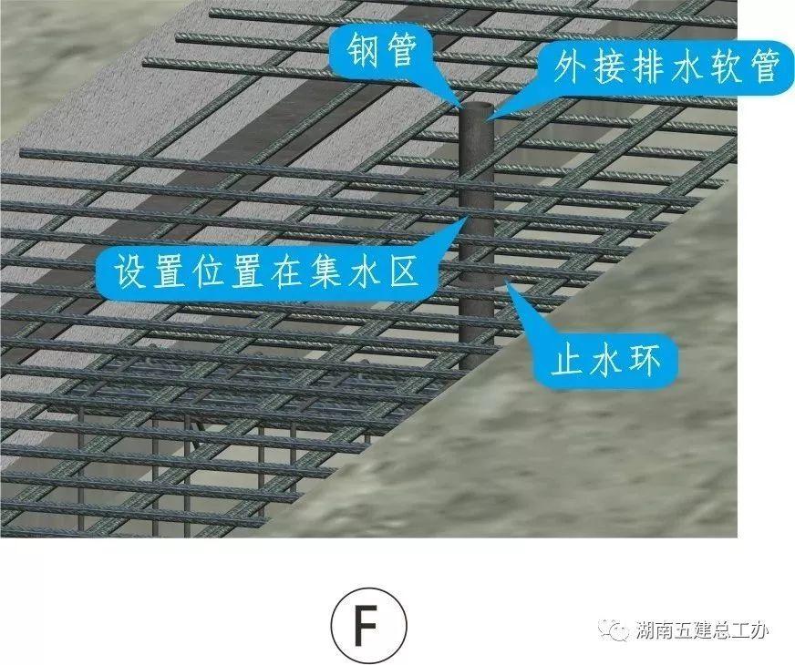 图解建筑工程12项重要工艺标准化做法!_89
