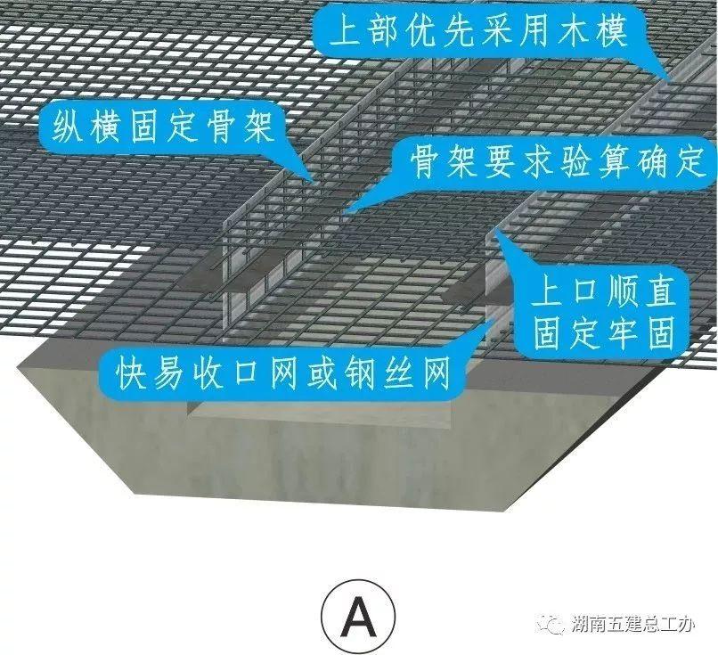 图解建筑工程12项重要工艺标准化做法!_86
