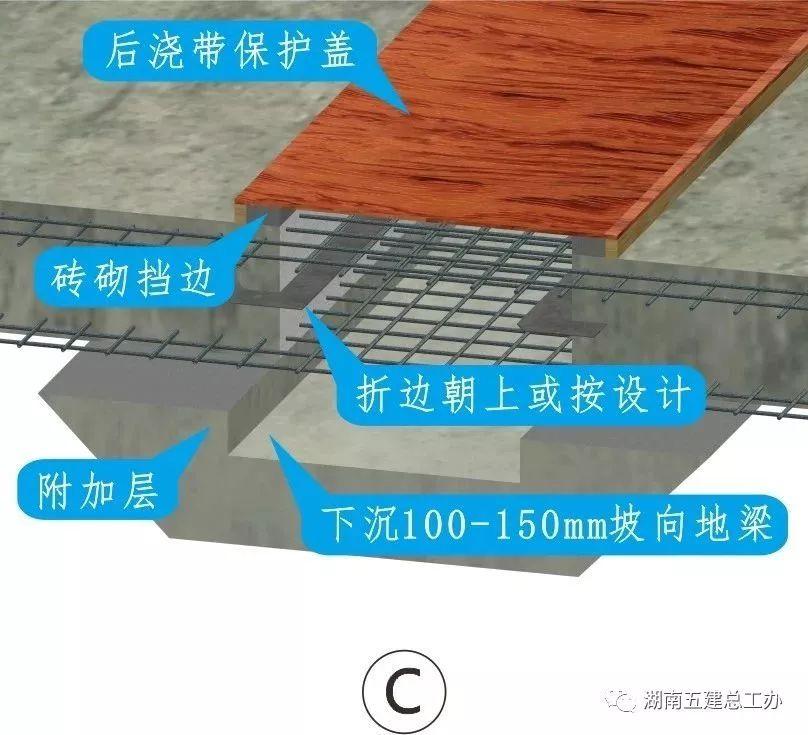 图解建筑工程12项重要工艺标准化做法!_88