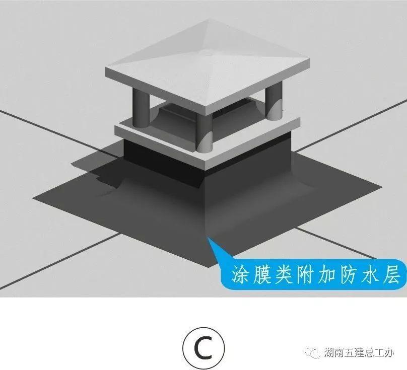 图解建筑工程12项重要工艺标准化做法!_99