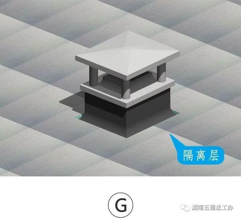 图解建筑工程12项重要工艺标准化做法!_103