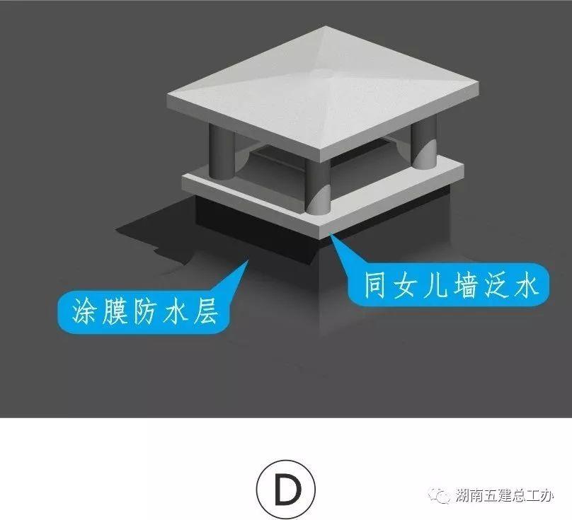 图解建筑工程12项重要工艺标准化做法!_98