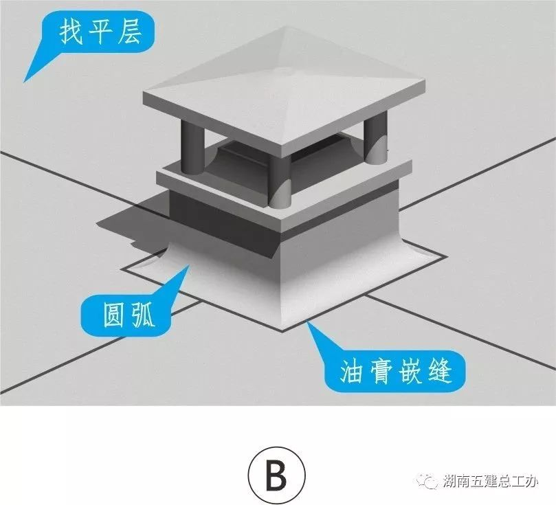 图解建筑工程12项重要工艺标准化做法!_96