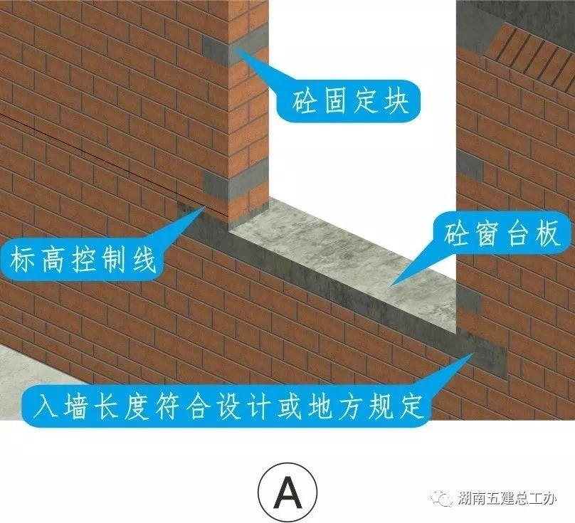 图解建筑工程12项重要工艺标准化做法!_107