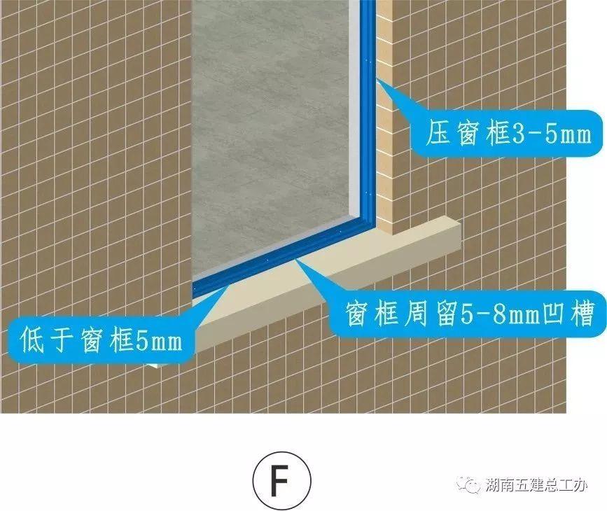 图解建筑工程12项重要工艺标准化做法!_110