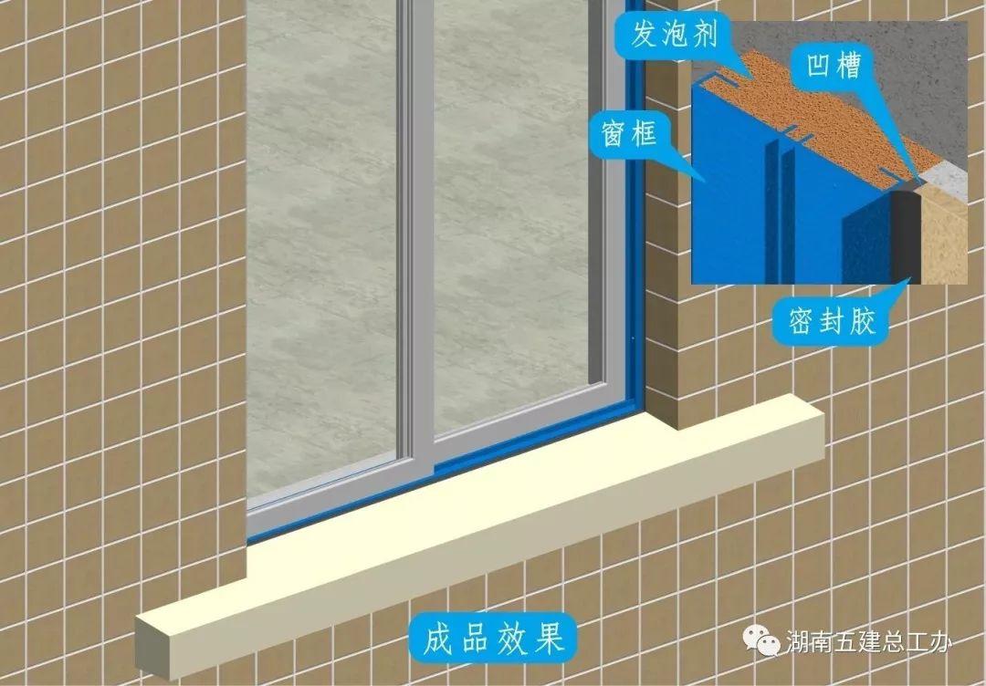 图解建筑工程12项重要工艺标准化做法!_114