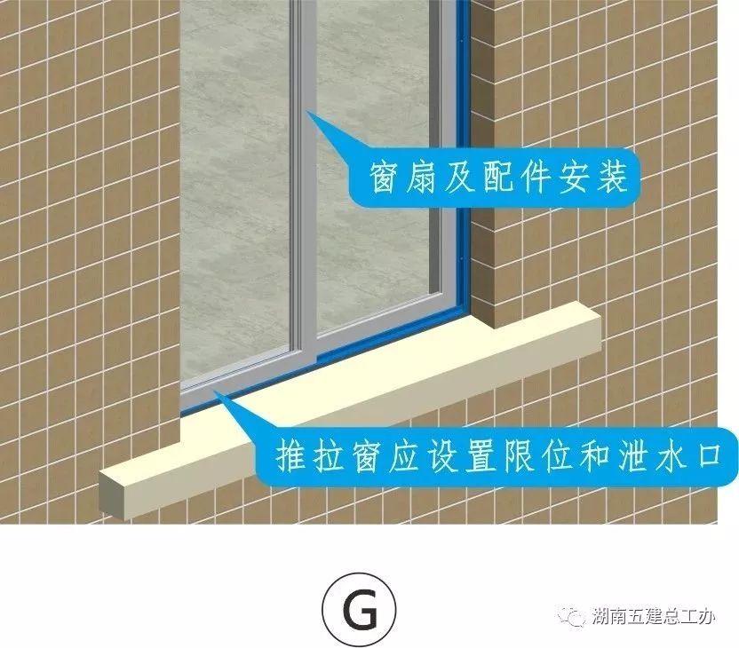 图解建筑工程12项重要工艺标准化做法!_113