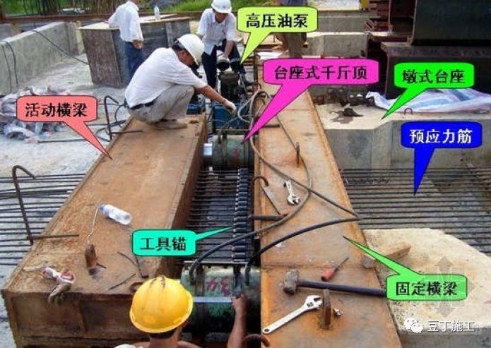 钢筋、模板、混凝土、预应力施工质量标准化_99