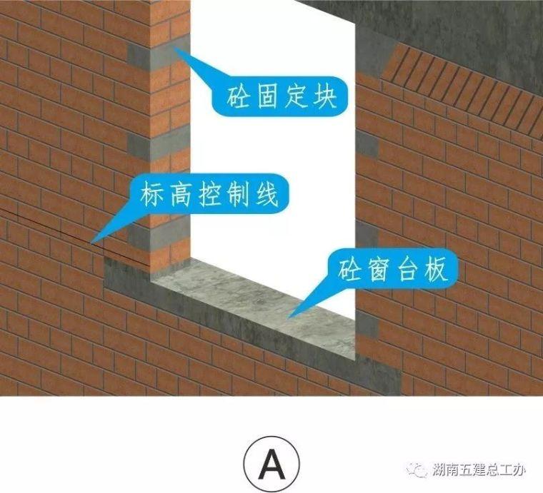 图解建筑工程12项重要工艺标准化做法!_45