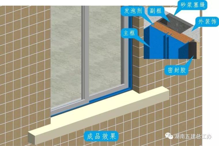 图解建筑工程12项重要工艺标准化做法!_52