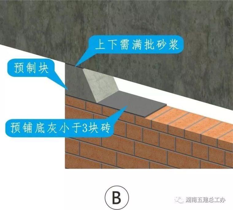 图解建筑工程12项重要工艺标准化做法!_54